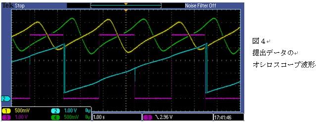 動作検証 波形