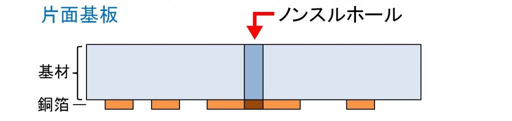 片面基板断面図