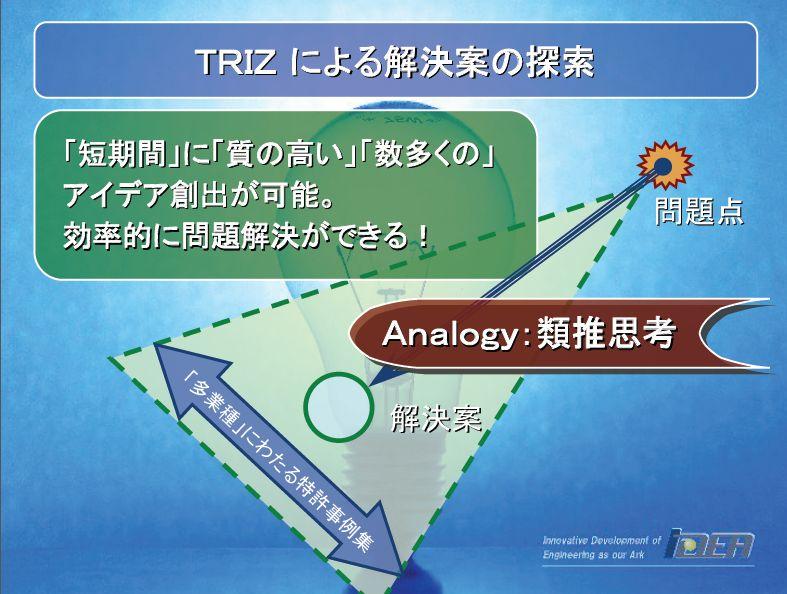 TRIZ写真2