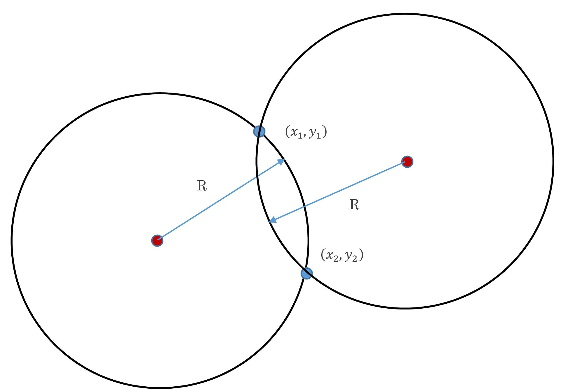2点と半径から円-2つ