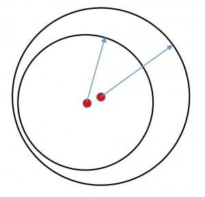 2円の接線-存在しない(内包円)