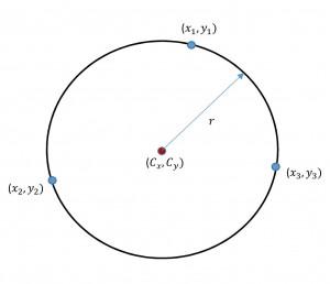 3点から円