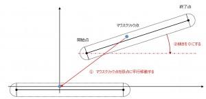 矩形内領域判定(移動と回転)