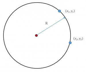 2点と半径から円-イメージ