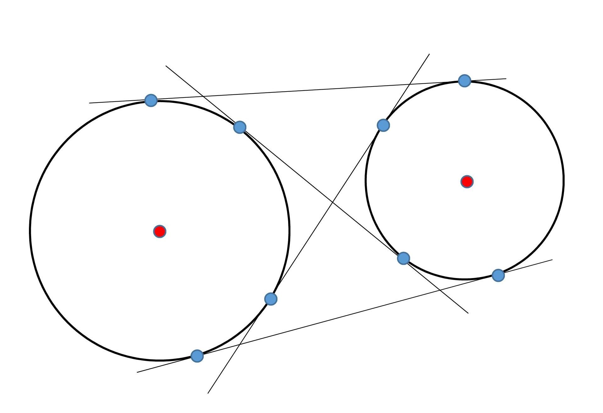 2円の接線-4本