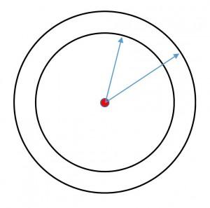 2円の接線-存在しない(同心円)