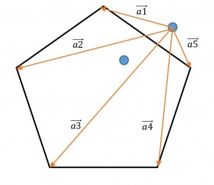 多角形の外の場合